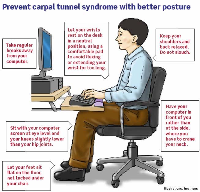 correcting ergonomics
